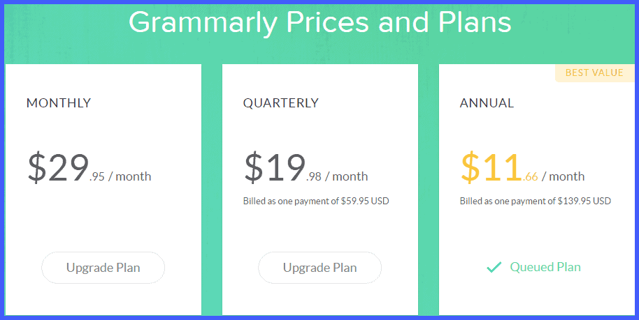 grammarly review prices